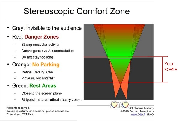 external image stereo-comfort-zone-a.jpg